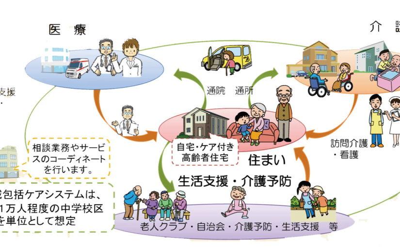 リハビリテーションの対象は利用者だけでなく、家族・介護者・関係者も含む件