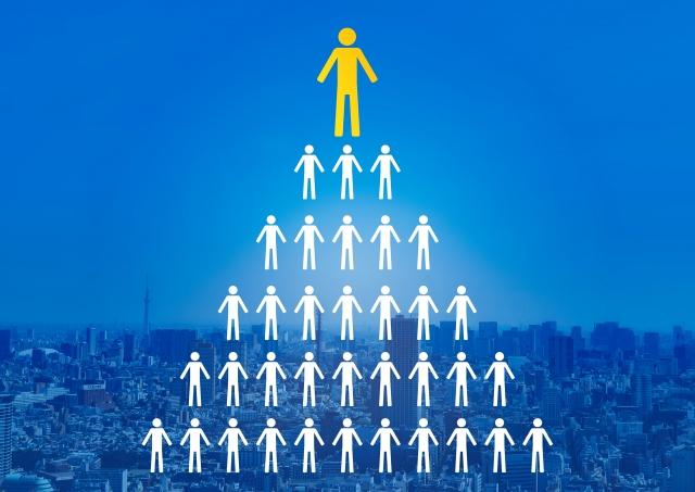 経営者ー管理職において理念が共有できなければ、その組織は崩壊する
